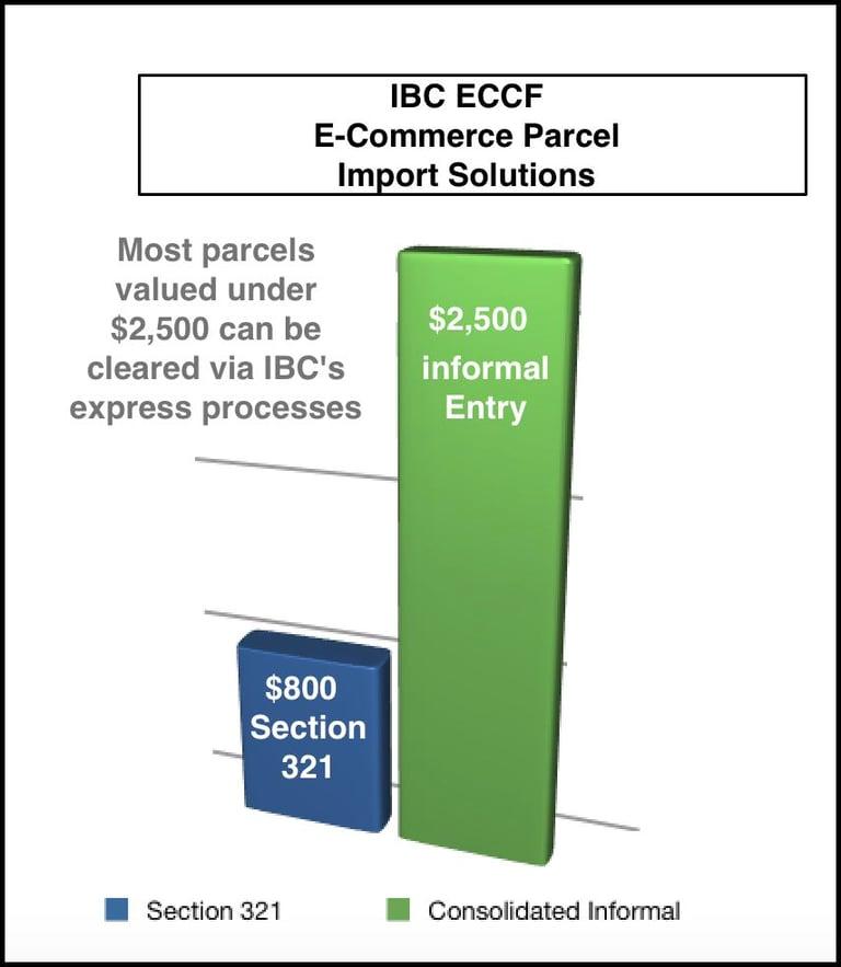 IBC_section 321.jpg